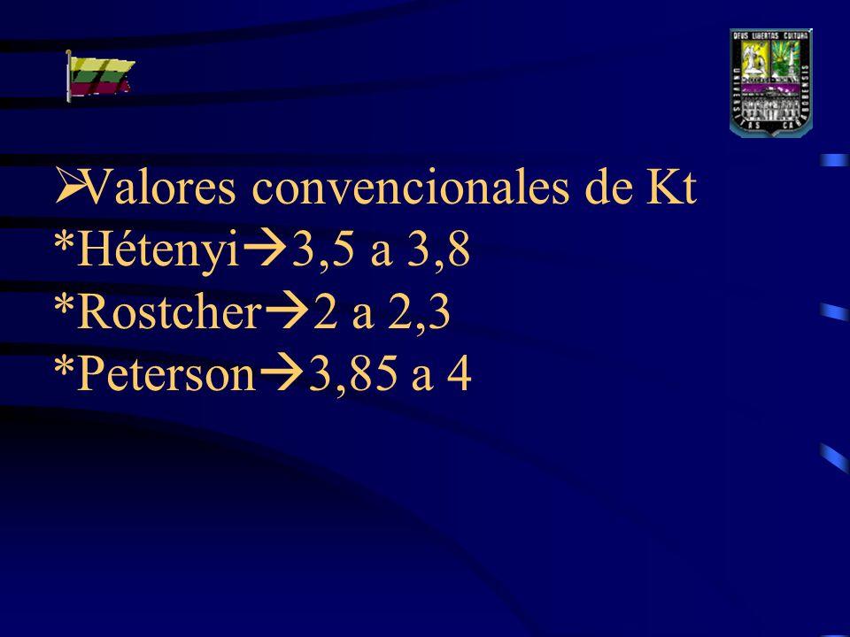 Valores convencionales de Kt *Hétenyi 3,5 a 3,8 *Rostcher 2 a 2,3 *Peterson 3,85 a 4