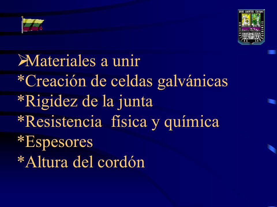 Materiales a unir *Creación de celdas galvánicas *Rigidez de la junta *Resistencia física y química *Espesores *Altura del cordón