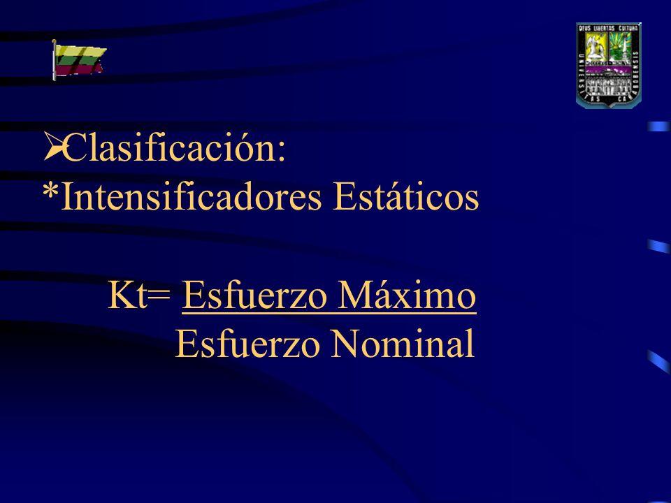 Clasificación: *Intensificadores Estáticos Kt= Esfuerzo Máximo Esfuerzo Nominal