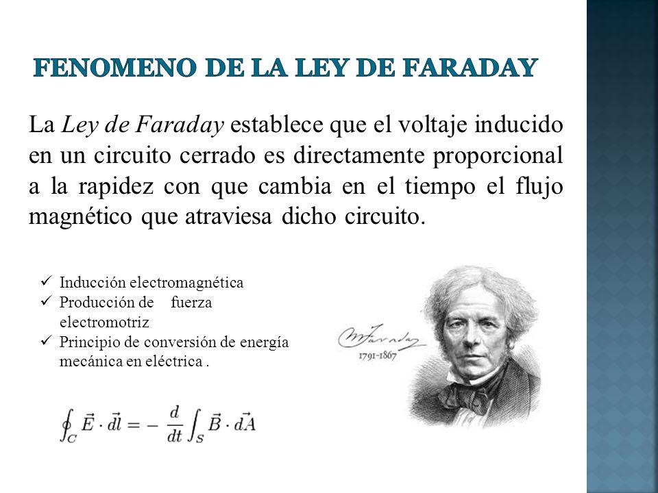 La Ley de Faraday establece que el voltaje inducido en un circuito cerrado es directamente proporcional a la rapidez con que cambia en el tiempo el fl