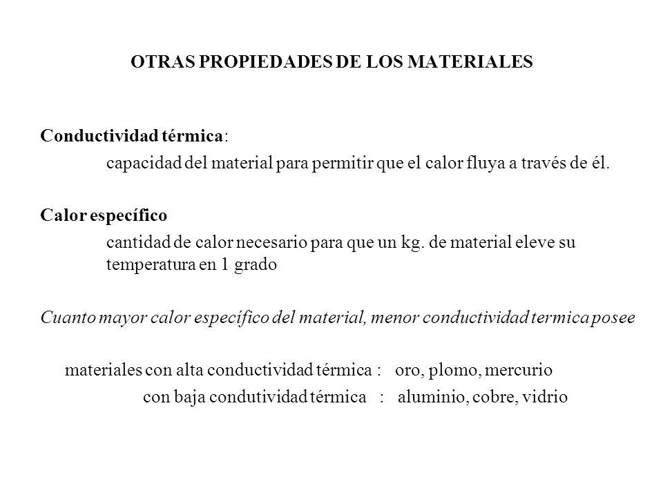 DISEÑO DEL PRODUCTO PROPIEDADES DE LOS MATERIALES Conductividad eléctrica: capacidad del material para permitir que fluya electricidad a través de él.