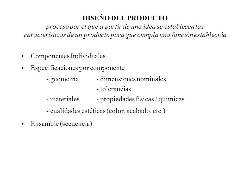 ADMINISTRACION DE OPERACIONES PRODUCCION Creación de bienes / servicios SISTEMA DE PRODUCCION / OPERACIONES Actividades que transforman insumos y recursos en bienes / servicios COMPONENTES - Recursos- Proveedores - Procesos- Administradores - Productos- Clientes