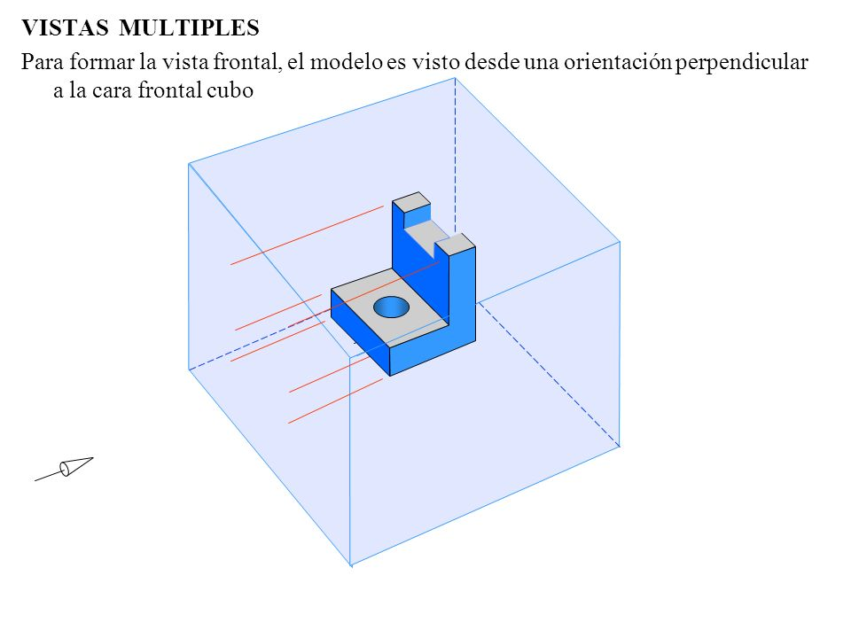 VISTAS MULTIPLES Imagine que el modelo se suspende dentro de un cubo transparente