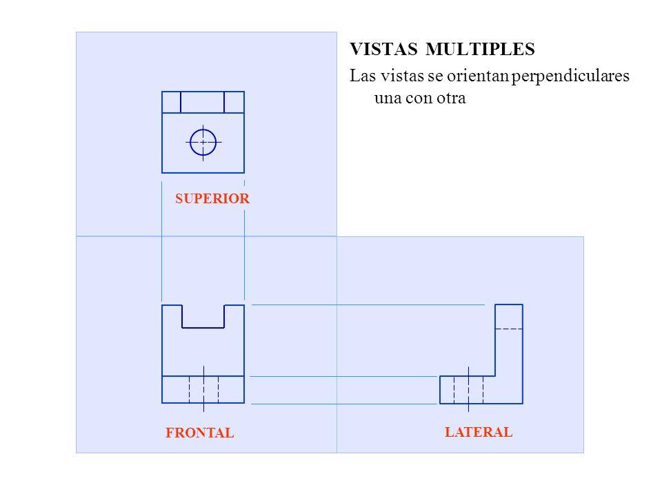 VISTAS MULTIPLES El cubo se desarrolla para mostrar todas las vistas en un solo plano
