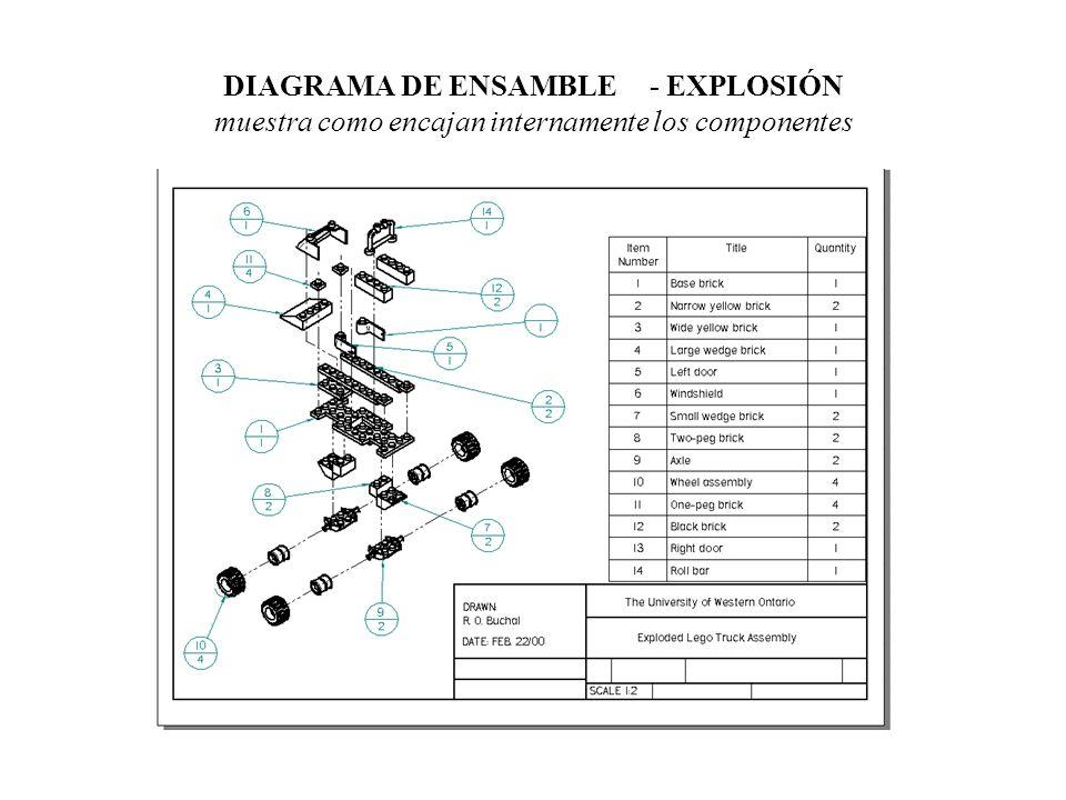 DIAGRAMA DE ENSAMBLE- EXPLOSIÓN muestra como encajan internamente los componentes