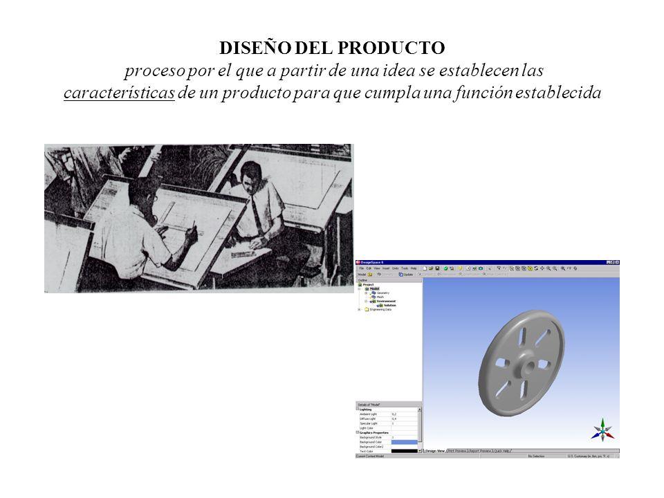 DISEÑO DEL PRODUCTO proceso por el que a partir de una idea se establecen las características de un producto para que cumpla una función establecida Prototipo (producto experimental) artesanalmente modelo por computadora prototipo rápido Modelo se somete a pruebas pruebas en laboratorio simulación por computadora