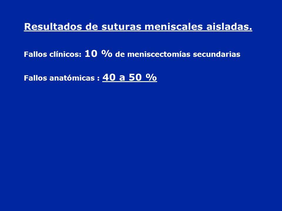 Resultados de suturas meniscales aisladas. Fallos clínicos: 10 % de meniscectomías secundarias Fallos anatómicas : 40 a 50 %