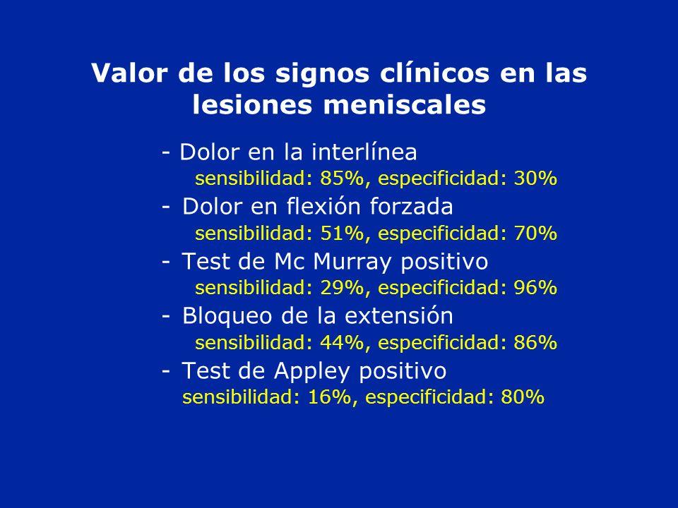 Valor de los signos clínicos en las lesiones meniscales - Dolor en la interlínea sensibilidad: 85%, especificidad: 30% -Dolor en flexión forzada sensi