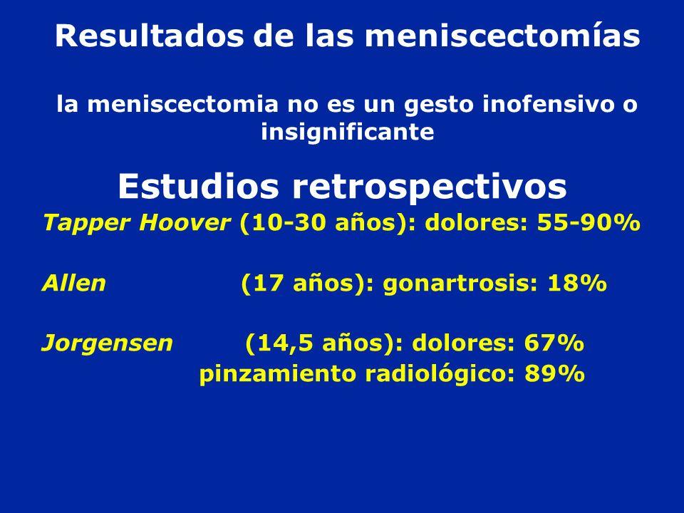 Resultados de las meniscectomías la meniscectomia no es un gesto inofensivo o insignificante Estudios retrospectivos Tapper Hoover (10-30 años): dolor