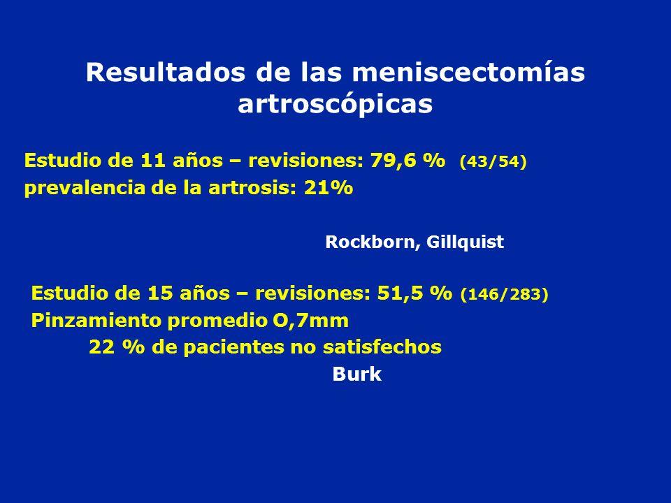 Resultados de las meniscectomías artroscópicas Estudio de 11 años – revisiones: 79,6 % (43/54) prevalencia de la artrosis: 21% Rockborn, Gillquist Est