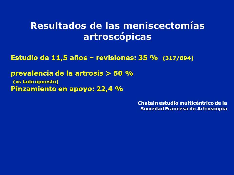 Resultados de las meniscectomías artroscópicas Estudio de 11,5 años – revisiones: 35 % (317/894) prevalencia de la artrosis > 50 % (vs lado opuesto) P