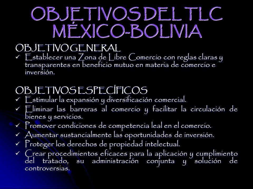 OBJETIVOS DEL TLC MÉXICO-BOLIVIA OBJETIVO GENERAL Establecer una Zona de Libre Comercio con reglas claras y transparentes en beneficio mutuo en materia de comercio e inversión.