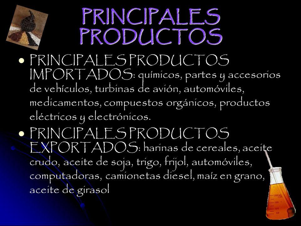 PRINCIPALES PRODUCTOS PRINCIPALES PRODUCTOS IMPORTADOS: químicos, partes y accesorios de vehículos, turbinas de avión, automóviles, medicamentos, compuestos orgánicos, productos eléctricos y electrónicos.