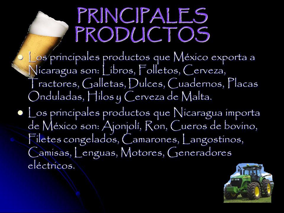 PRINCIPALES PRODUCTOS Los principales productos que México exporta a Nicaragua son: Libros, Folletos, Cerveza, Tractores, Galletas, Dulces, Cuadernos, Placas Onduladas, Hilos y Cerveza de Malta.