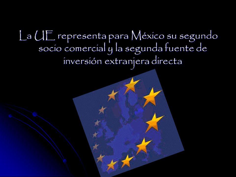 La UE representa para México su segundo socio comercial y la segunda fuente de inversión extranjera directa