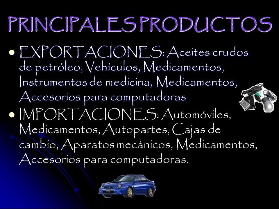 EXPORTACIONES: Aceites crudos de petróleo, Vehículos, Medicamentos, Instrumentos de medicina, Medicamentos, Accesorios para computadoras IMPORTACIONES: Automóviles, Medicamentos, Autopartes, Cajas de cambio, Aparatos mecánicos, Medicamentos, Accesorios para computadoras.