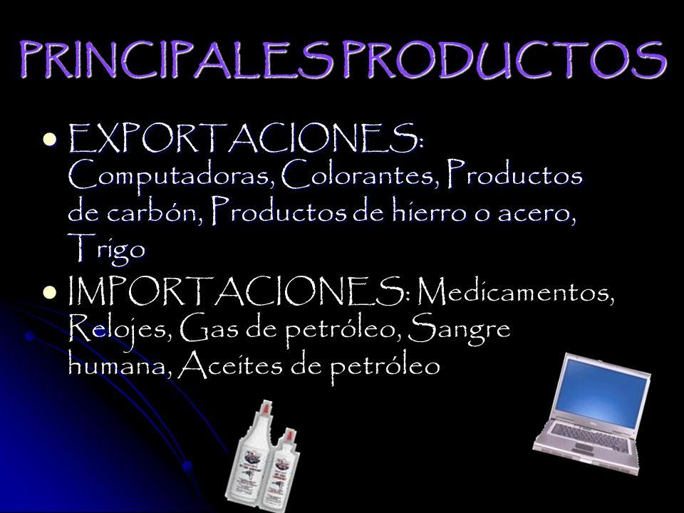 EXPORTACIONES: Computadoras, Colorantes, Productos de carbón, Productos de hierro o acero, Trigo IMPORTACIONES: Medicamentos, Relojes, Gas de petróleo, Sangre humana, Aceites de petróleo PRINCIPALES PRODUCTOS
