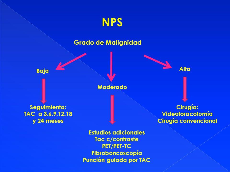 NPS Grado de Malignidad Baja Moderado Alta Seguimiento: TAC a 3.6.9.12.18 y 24 meses Cirugía: Videotoracotomía Cirugía convencional Estudios adicional