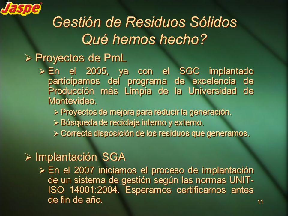Gestión de Residuos Sólidos Qué hemos hecho? Proyectos de PmL En el 2005, ya con el SGC implantado participamos del programa de excelencia de Producci
