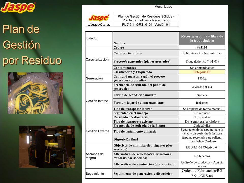 Plan de Gestión por Residuo Plan de Gestión por Residuo 16