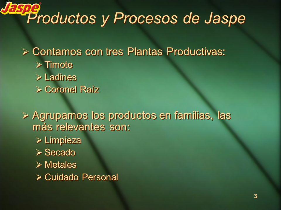 Productos y Procesos de Jaspe Contamos con tres Plantas Productivas: Timote Ladines Coronel Raíz Agrupamos los productos en familias, las más relevant