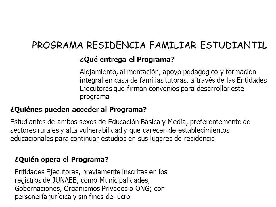 PROGRAMA RESIDENCIA FAMILIAR ESTUDIANTIL ¿Qué entrega el Programa.