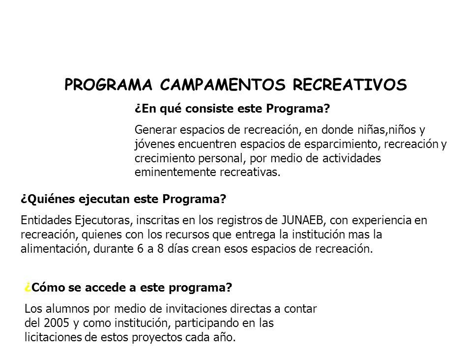 PROGRAMA CAMPAMENTOS RECREATIVOS ¿En qué consiste este Programa.