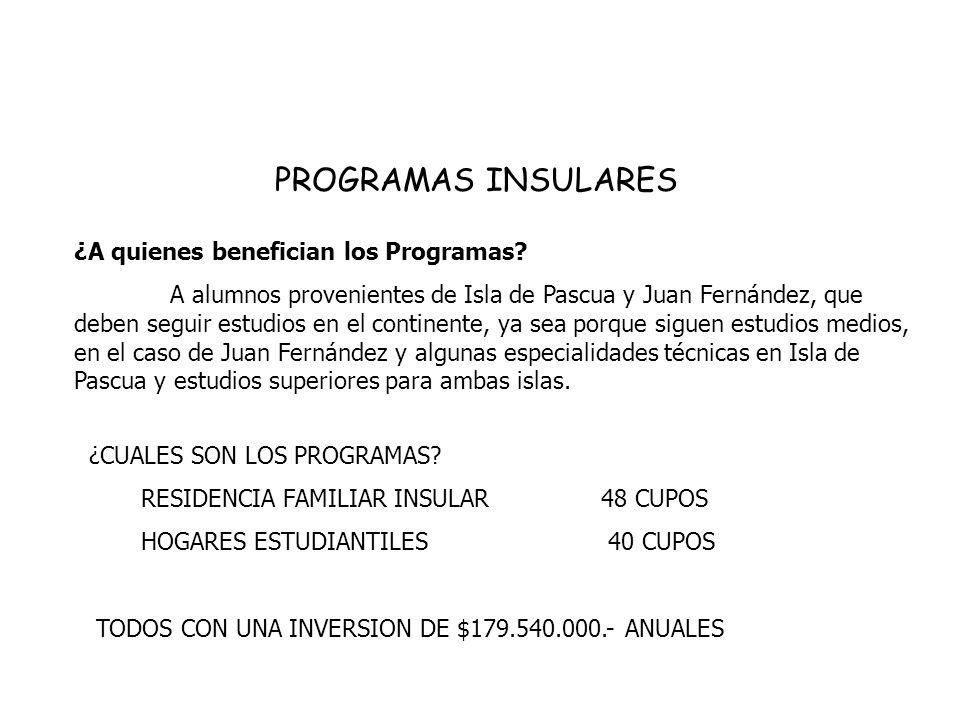 PROGRAMAS INSULARES ¿A quienes benefician los Programas.