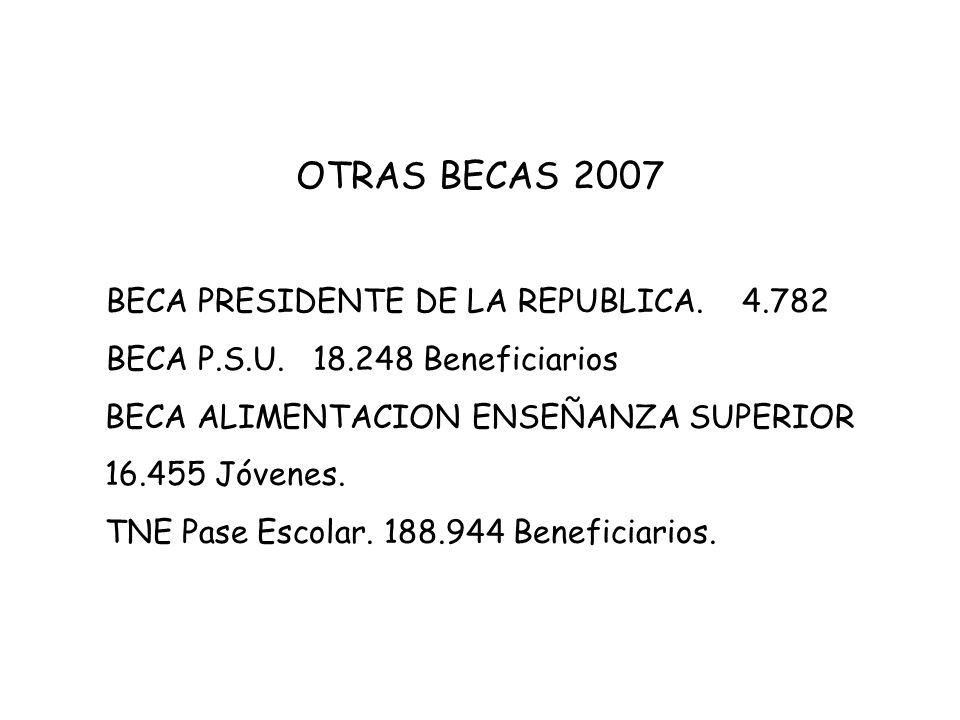 OTRAS BECAS 2007 BECA PRESIDENTE DE LA REPUBLICA. 4.782 BECA P.S.U.