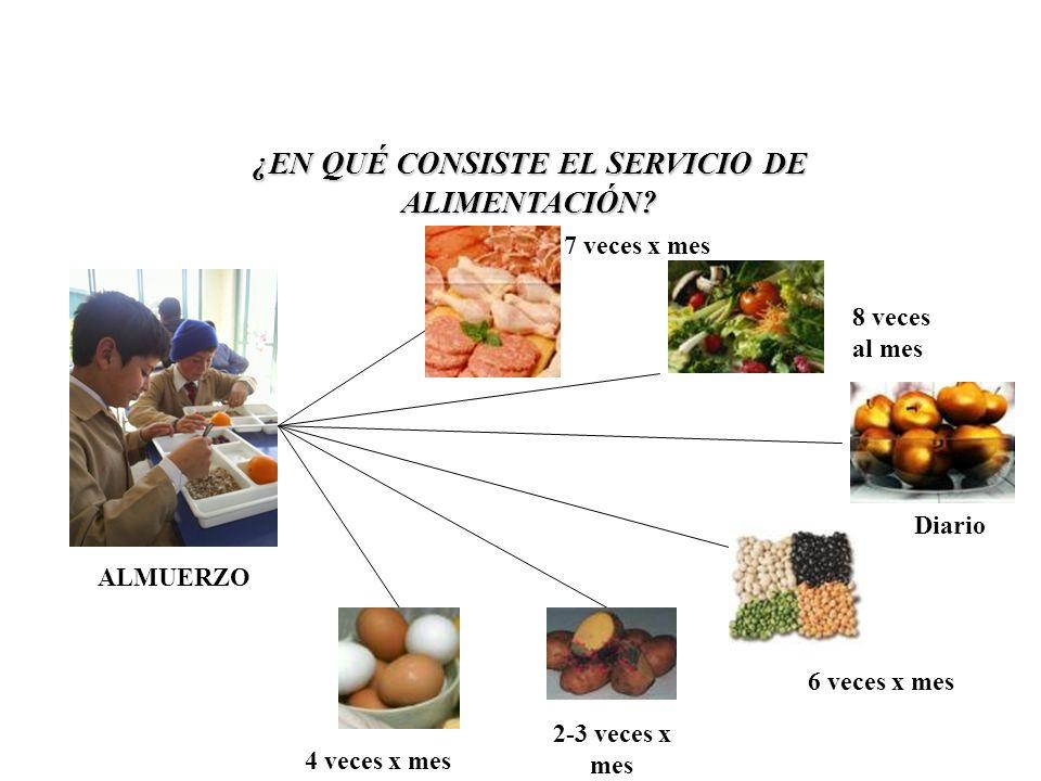 ¿EN QUÉ CONSISTE EL SERVICIO DE ALIMENTACIÓN.