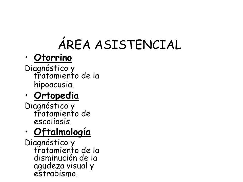 ÁREA ASISTENCIAL Otorrino Diagnóstico y tratamiento de la hipoacusia.