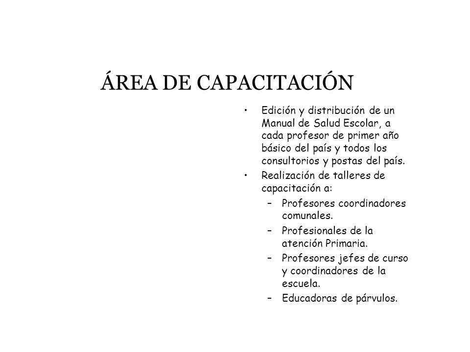 ÁREA DE CAPACITACIÓN Edición y distribución de un Manual de Salud Escolar, a cada profesor de primer año básico del país y todos los consultorios y postas del país.