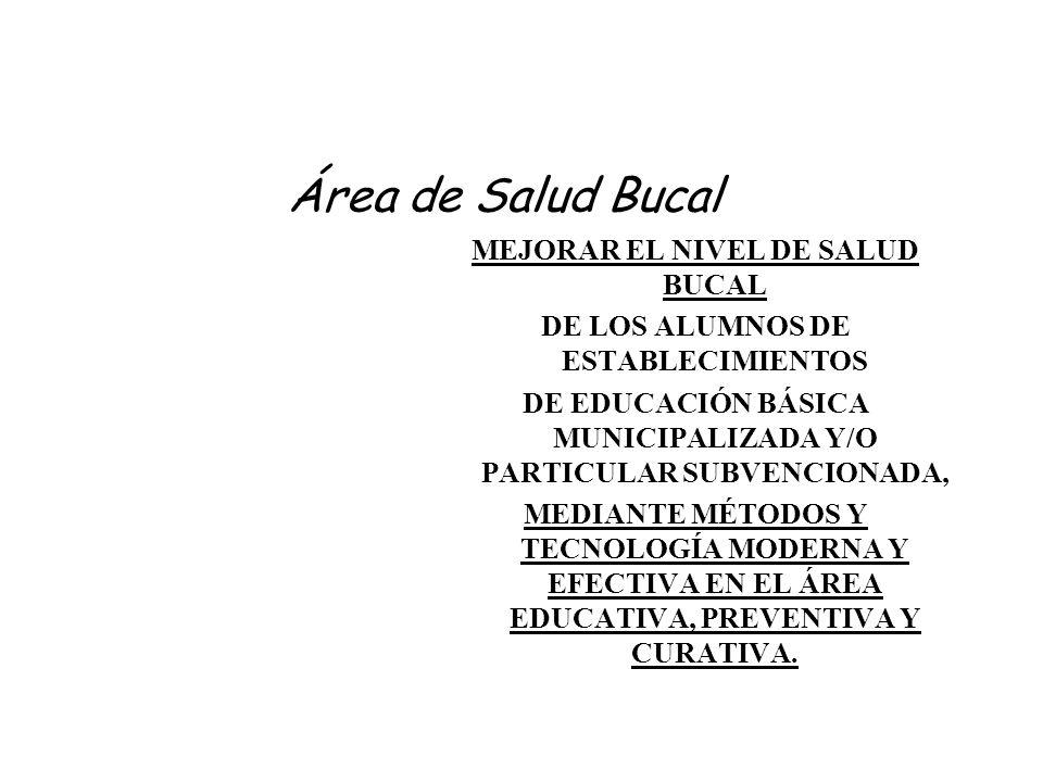 Área de Salud Bucal MEJORAR EL NIVEL DE SALUD BUCAL DE LOS ALUMNOS DE ESTABLECIMIENTOS DE EDUCACIÓN BÁSICA MUNICIPALIZADA Y/O PARTICULAR SUBVENCIONADA, MEDIANTE MÉTODOS Y TECNOLOGÍA MODERNA Y EFECTIVA EN EL ÁREA EDUCATIVA, PREVENTIVA Y CURATIVA.