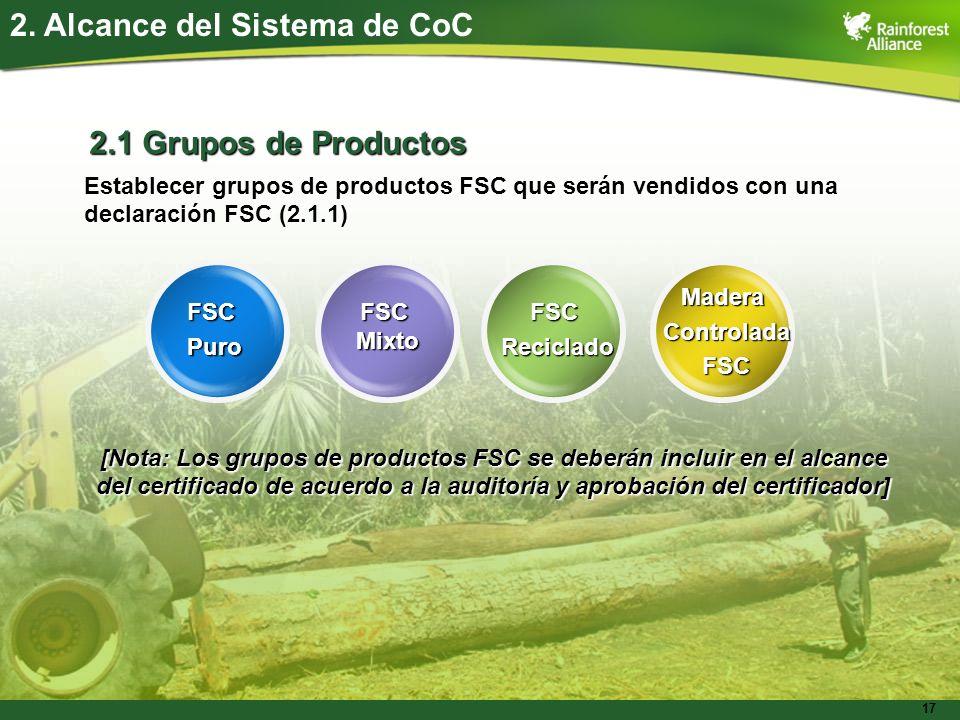 17 2. Alcance del Sistema de CoC 2.1 Grupos de Productos Establecer grupos de productos FSC que serán vendidos con una declaración FSC (2.1.1) FSCPuro