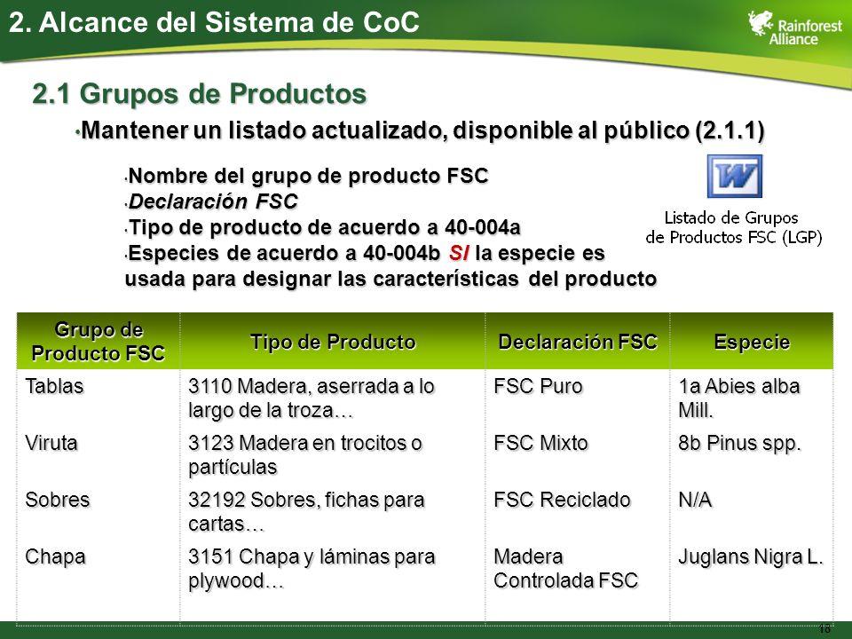 18 2. Alcance del Sistema de CoC 2.1 Grupos de Productos Mantener un listado actualizado, disponible al público (2.1.1) Mantener un listado actualizad