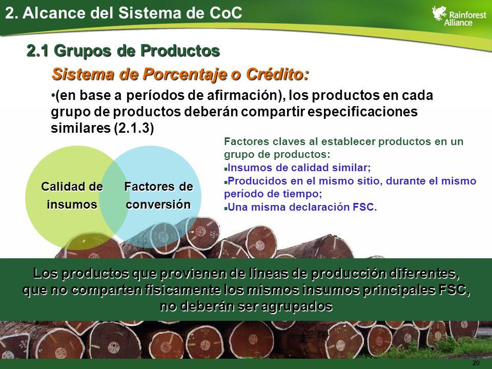 20 2. Alcance del Sistema de CoC 2.1 Grupos de Productos Sistema de Porcentaje o Crédito: (en base a períodos de afirmación), los productos en cada gr