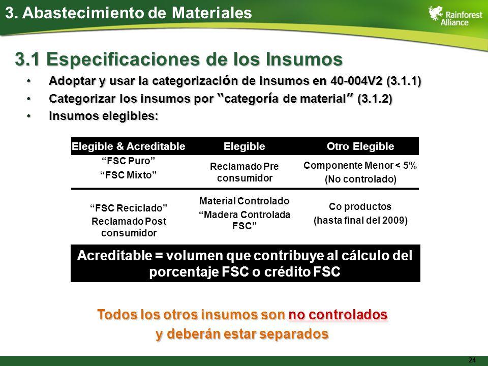 24 3. Abastecimiento de Materiales 3.1 Especificaciones de los Insumos Adoptar y usar la categorizaci ó n de insumos en 40-004V2 (3.1.1)Adoptar y usar
