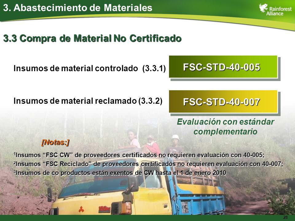 28 FSC-STD-40-005 FSC-STD-40-007 Insumos de material controlado (3.3.1) Insumos de material reclamado (3.3.2) 3.3 Compra de Material No Certificado 1