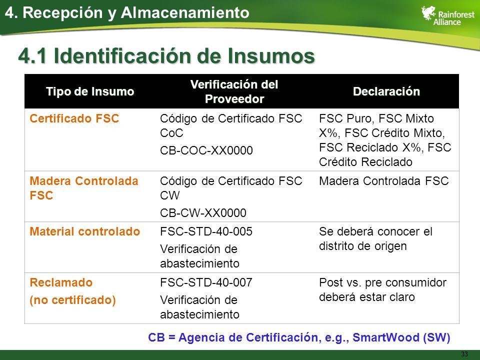 33 4.1 Identificación de Insumos 4. Recepción y Almacenamiento Tipo de Insumo Verificación del Proveedor Declaración Certificado FSCCódigo de Certific