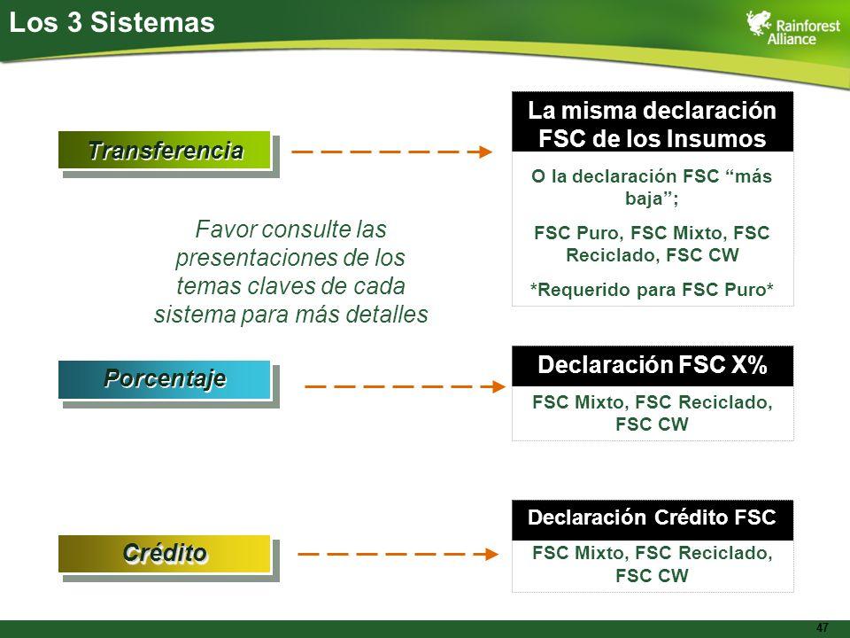 47 Transferencia La misma declaración FSC de los Insumos O la declaración FSC más baja; FSC Puro, FSC Mixto, FSC Reciclado, FSC CW *Requerido para FSC