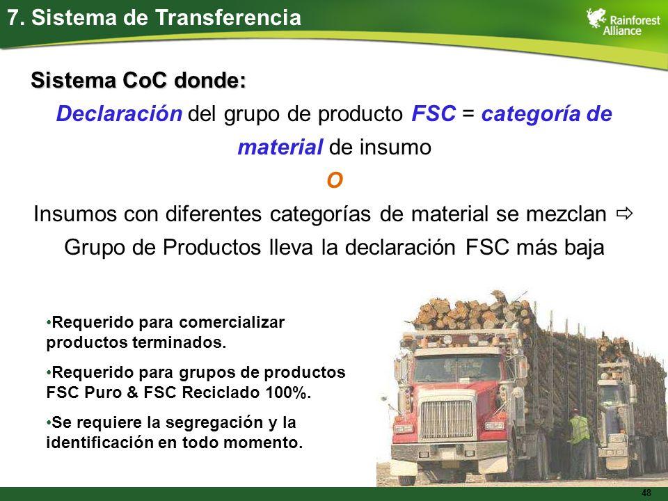 48 7. Sistema de Transferencia Sistema CoC donde: Declaración del grupo de producto FSC = categoría de material de insumo O Insumos con diferentes cat