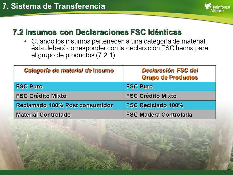 50 7.2 Insumos con Declaraciones FSC Idénticas Cuando los insumos pertenecen a una categoría de material, ésta deberá corresponder con la declaración