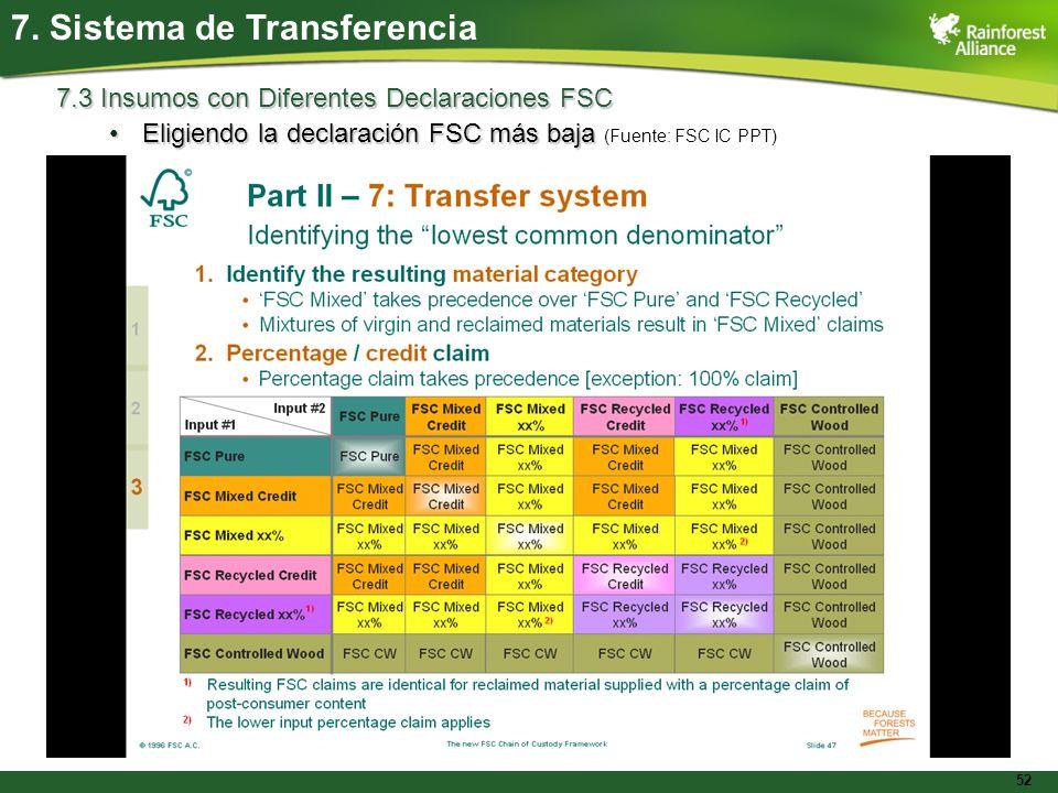 52 7.3 Insumos con Diferentes Declaraciones FSC Eligiendo la declaración FSC más bajaEligiendo la declaración FSC más baja (Fuente: FSC IC PPT) 7. Sis