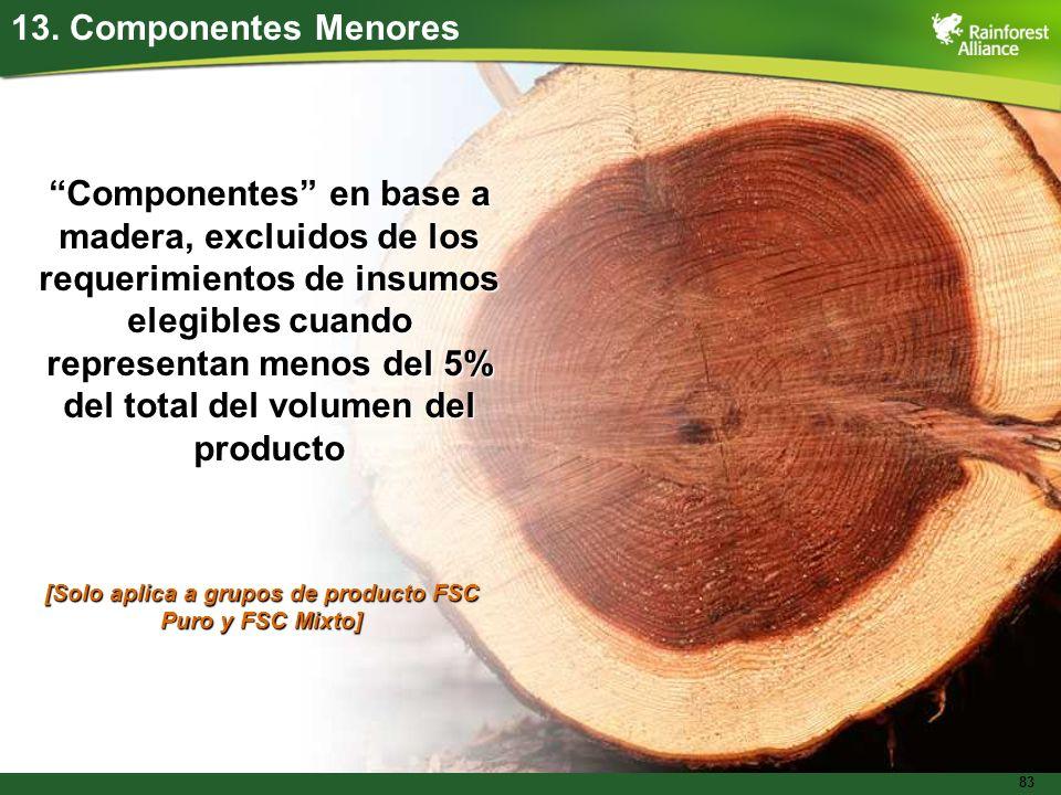 83 13. Componentes Menores Componentes en base a madera, excluidos de los requerimientos de insumos elegibles cuando representan menos del 5% del tota
