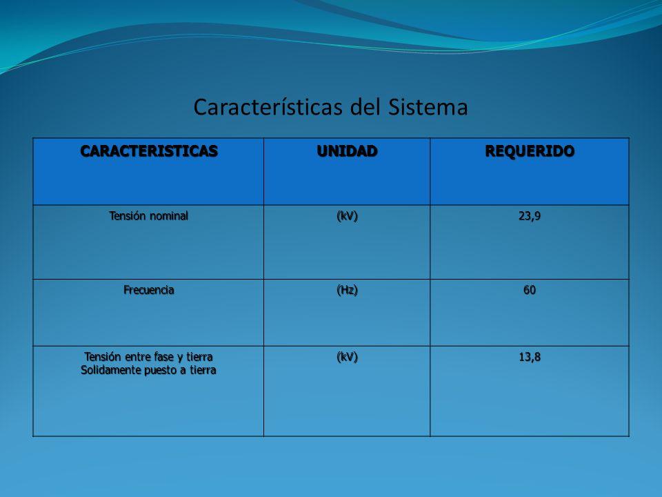 DescripciónUnidadesValor - Servicio -continuo - Temperatura Ambiente * Máxima * Máxima ° C 40 * Media * Media ° C 24 * Mínima * Mínima ° C 15 - Altura
