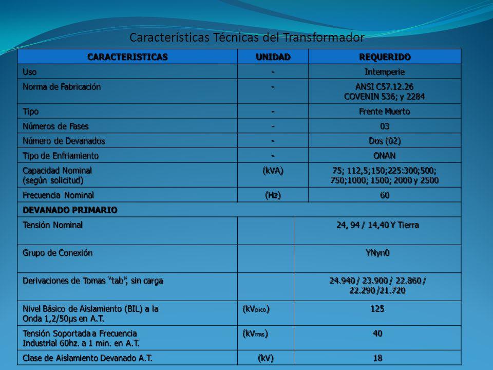 Características del Sistema CARACTERISTICASUNIDADREQUERIDO Tensión nominal (kV)23,9 Frecuencia(Hz)60 Tensión entre fase y tierra Solidamente puesto a
