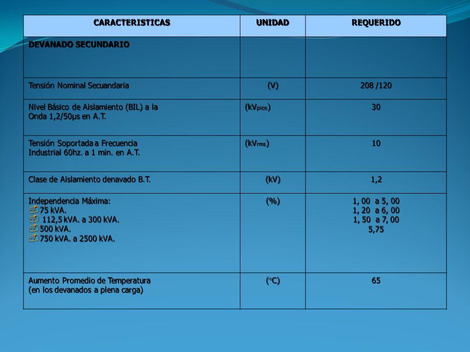 Características Técnicas del Transformador CARACTERISTICASUNIDADREQUERIDO Uso-Intemperie Norma de Fabricación - ANSI C57.12.26 COVENIN 536; y 2284 Tip