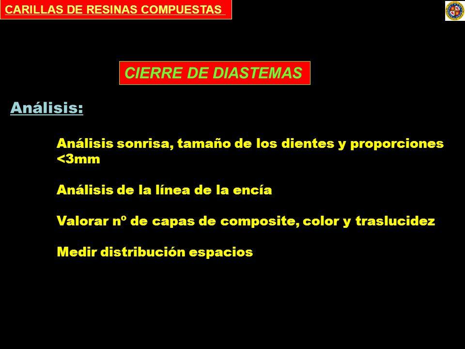 CARILLAS DE RESINAS COMPUESTAS Análisis: Análisis sonrisa, tamaño de los dientes y proporciones <3mm Análisis de la línea de la encía Valorar nº de ca