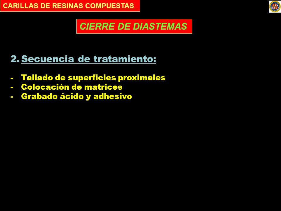 CARILLAS DE RESINAS COMPUESTAS 2.Secuencia de tratamiento: -Tallado de superficies proximales -Colocación de matrices -Grabado ácido y adhesivo CIERRE