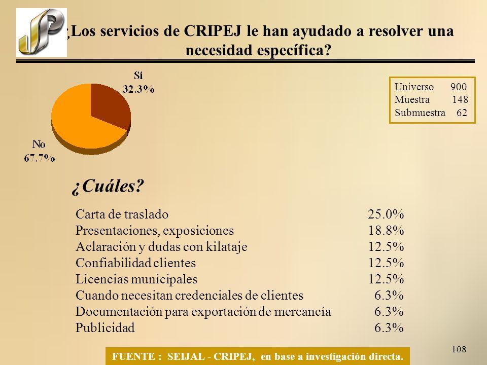 108 FUENTE : SEIJAL - CRIPEJ, en base a investigación directa.